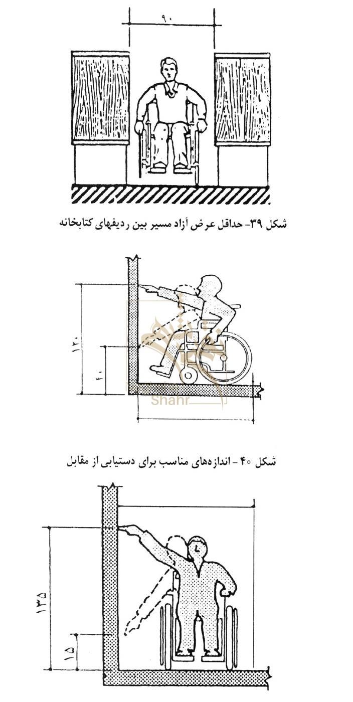 اندازه مناسب جهت دستیابی معلول در کتابخانه